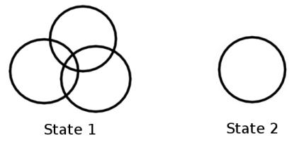 Trinity (Stanford Encyclopedia of Philosophy)